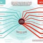 Lima Tantangan: Meningkatkan Kepemimpinan Perempuan di Koperasi Kredit